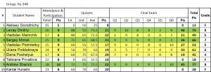 Rankings_Fall2019_P348e